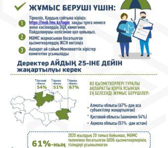 КАЗ Как застраховаться МСБ(1)