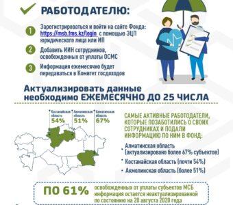 Как застраховаться МСБ(1)