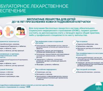 КАЗ Бесплатные лекарства для детей при болезнях кожи