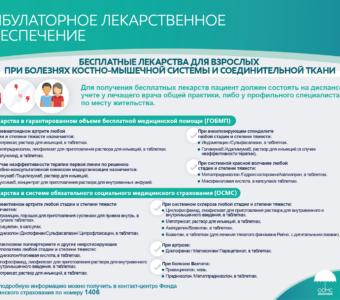 КАЗ Бесплатные лекарства при болезнях костно-мышечной системы