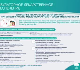 КАЗ Бесплатные лекарства при болезнях костно-мышечной системы у детей