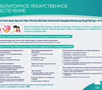 КАЗ Бесплатные лекарства при болезнях органов пищеварения у детей