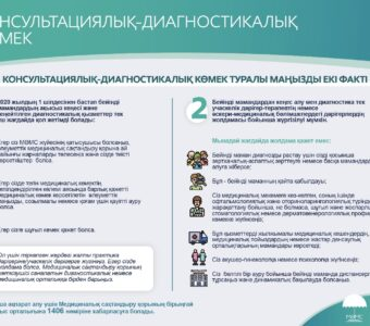 КАЗ ДВА ФАКТА о КДП