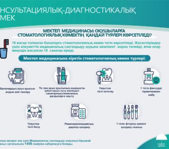 КАЗ Школьная медицина