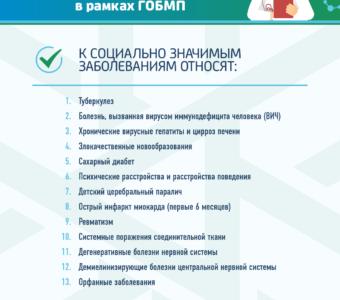 Пациенты с социально значимыми заболеваниями ГОБМП